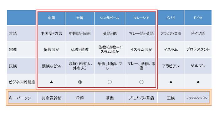 スクリーンショット 2015-06-07 11.31.49