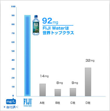 http-::fijiwater.oneandonly.jp:feature_fijiwater.html